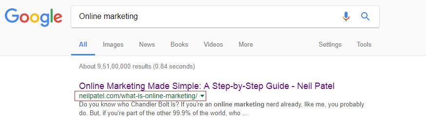 Online marketing result