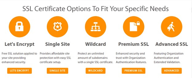A2 Hosting cheap hosting with Free SSL certificate