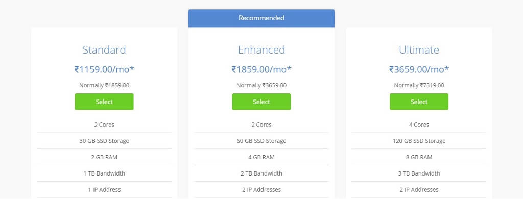 Bluehost India VPS Hosting Plans